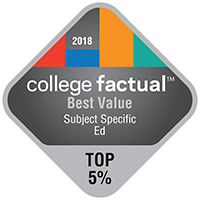 MVNU's Subject Specific Education program ranked in the top 5% for Best Value by CollegeFactual.com.