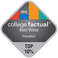 MVNU's Education program ranked in the top 10% for Best Value by CollegeFactual.com.