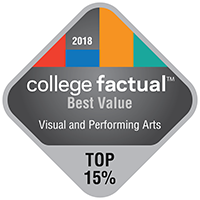 MVNU's Music program ranked in the top 15% for Best Value by CollegeFactual.com.